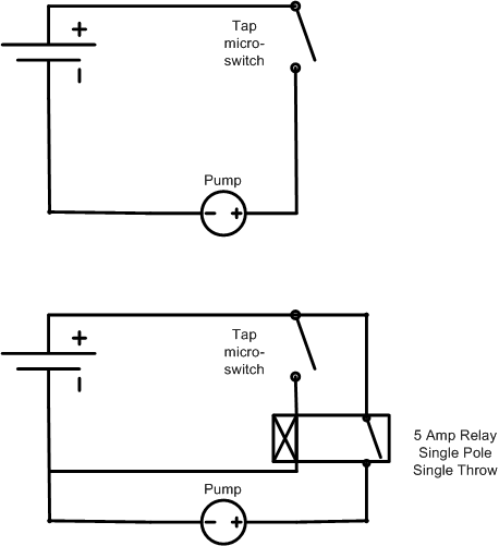 caravan internal wiring diagram caravan image eriba caravan wiring diagram eriba wiring diagrams on caravan internal wiring diagram